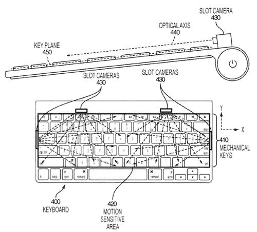 Patent Apple News Österreich Mac Tastatur bewegung Maus Ersatz