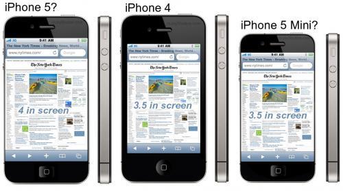 Apple News Österreich Mac iPhone 5, iPhone 5 Nano, iPhone 5 Mini