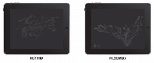 Apple News Österreich Mac iPad Display iPad 2 Schweiz