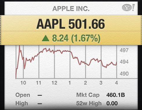 Apple Aktie über 500 Us Dollar gestiegen