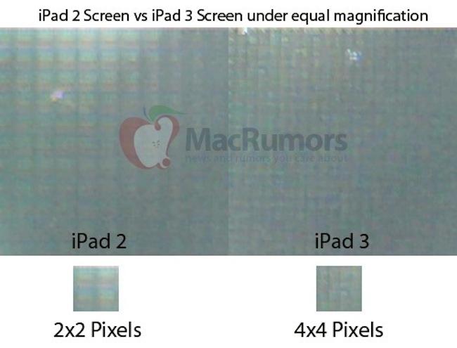 iPad 3 Mit Retina Display Mac News