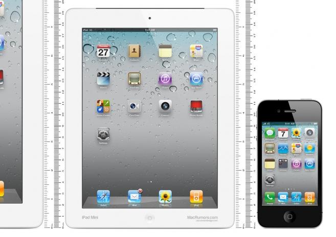 iPad Mini, iPad 3, Mini, Apple News, Mac, Deutschland Schweiz