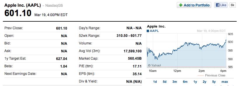 Apple, News, Österreich, Mac, Deutschland Schweiz Aktie AAPL