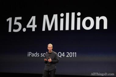 Apple iPad Keynote mac News österreich Schweiz