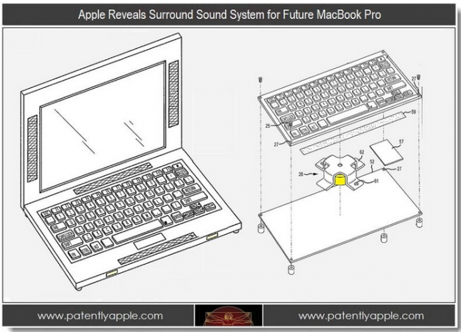 Macbook Pro Modelle mit Surround Sound System