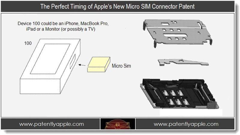 Apple News, Österreich Mac Deutschland Sim-Karte, Patent, News, Mac