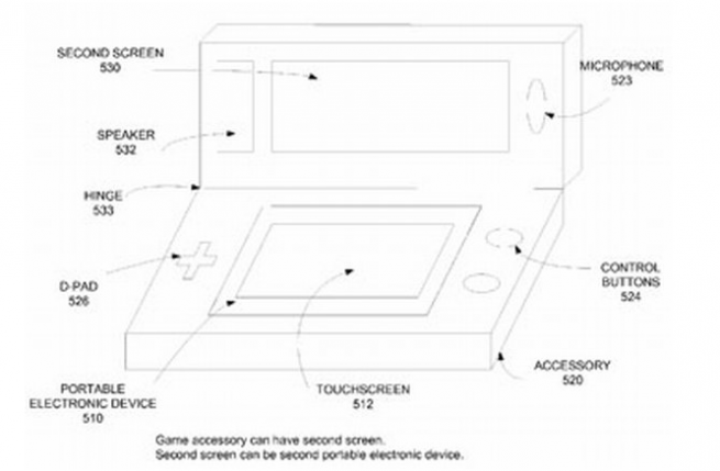 Apple, News, Österreich, Patent, Mac, News, Info, Schweiz, GamePad für das iPhone