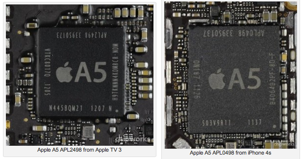 Apple NEws Österreich Mac A5 Prozessor Mac News Info AppleTV