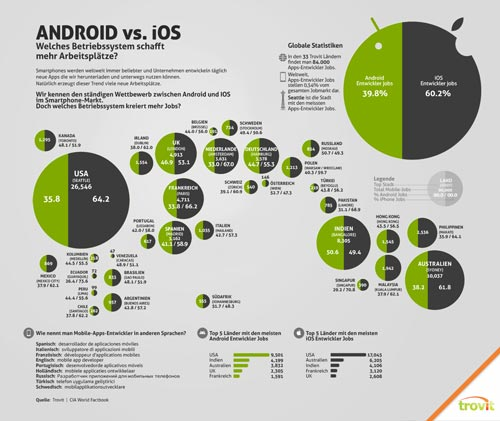 Apple, News, Österreich, Mac, Deutschland, Schweiz, iPhone, Android