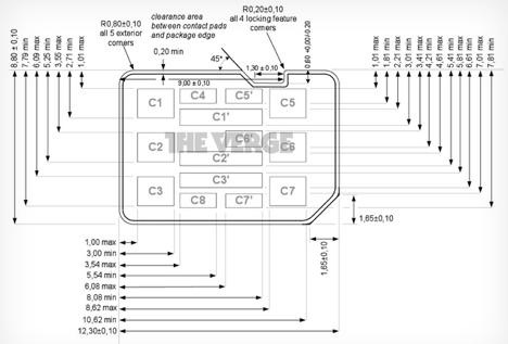 Apple, News, Österreich Mac Deutschland Schweiz Mac Nano Sim entwurf
