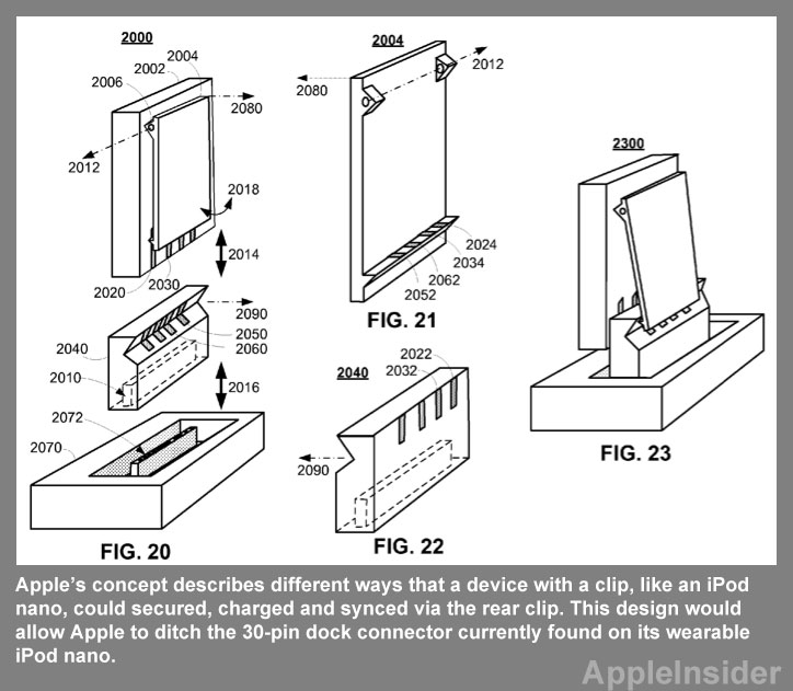 Apple Patent News Mac Info iPod iPod Nano