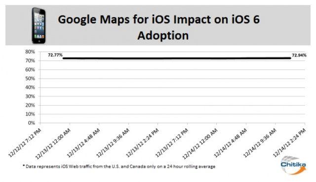 Was hat Google Maps für iOS verändert?