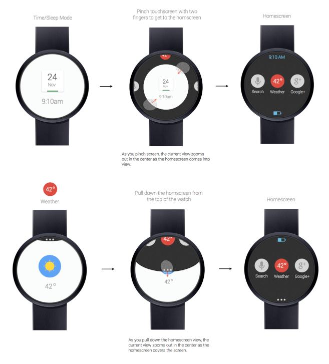 Google Uhr Konzept