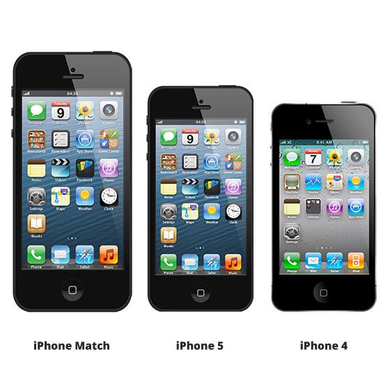 Iphone 5 Vergleich