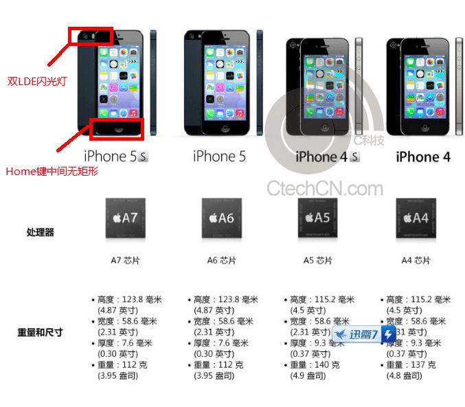 Bildschirmfoto 2013-09-10 um 06.50.57