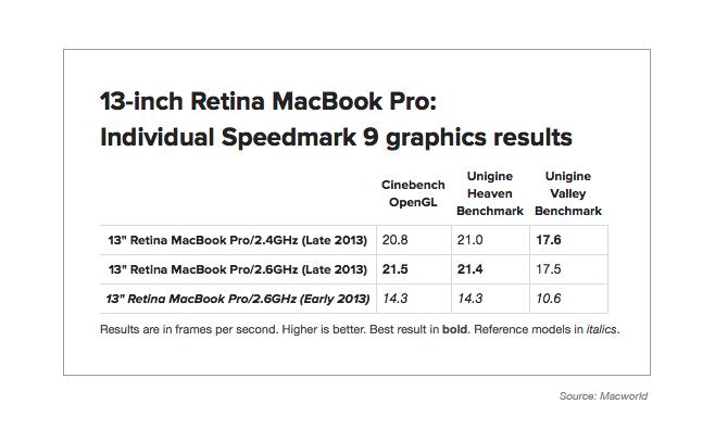 1026-rmbp-benchmark-2