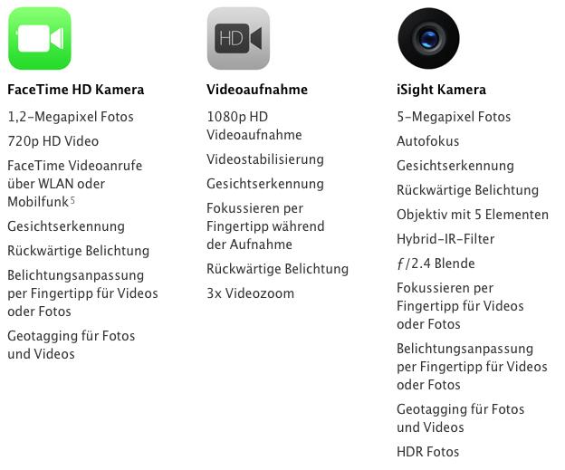 iPad Air - Kameras