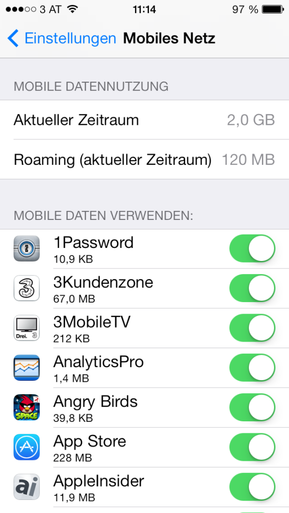 mobile Datenmenge