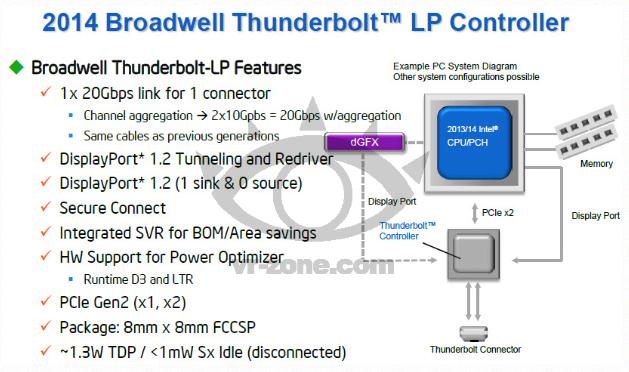 Thunderbolt 1
