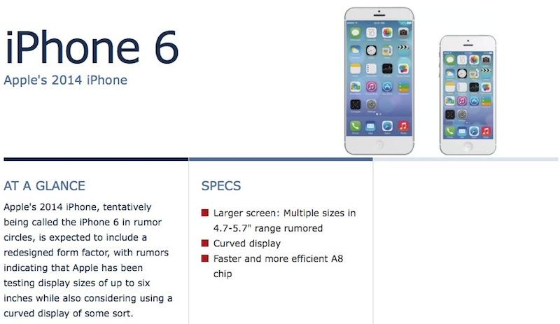 iphone_6_roundup