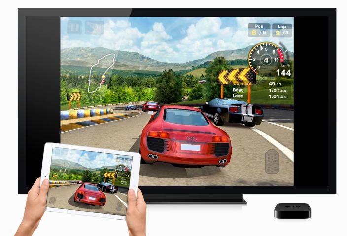 Apple TV Spiel