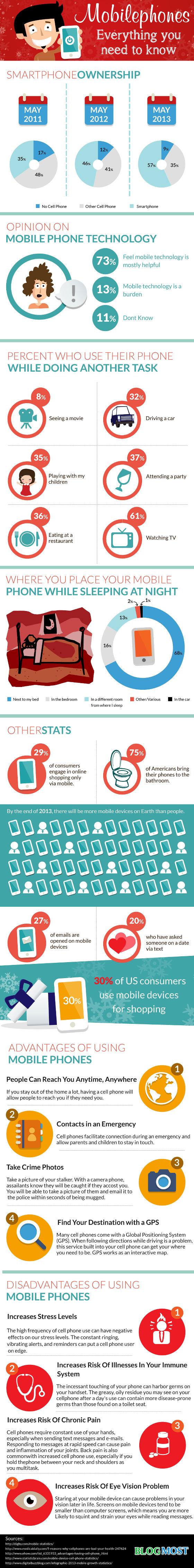 Mobile-Phone-Infographic-1-Medium