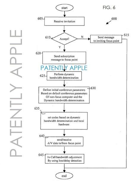 Patent-FaceTime-2