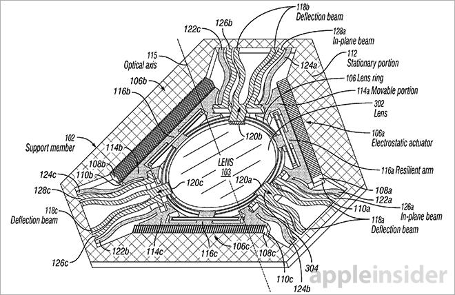 Autofokus Apple