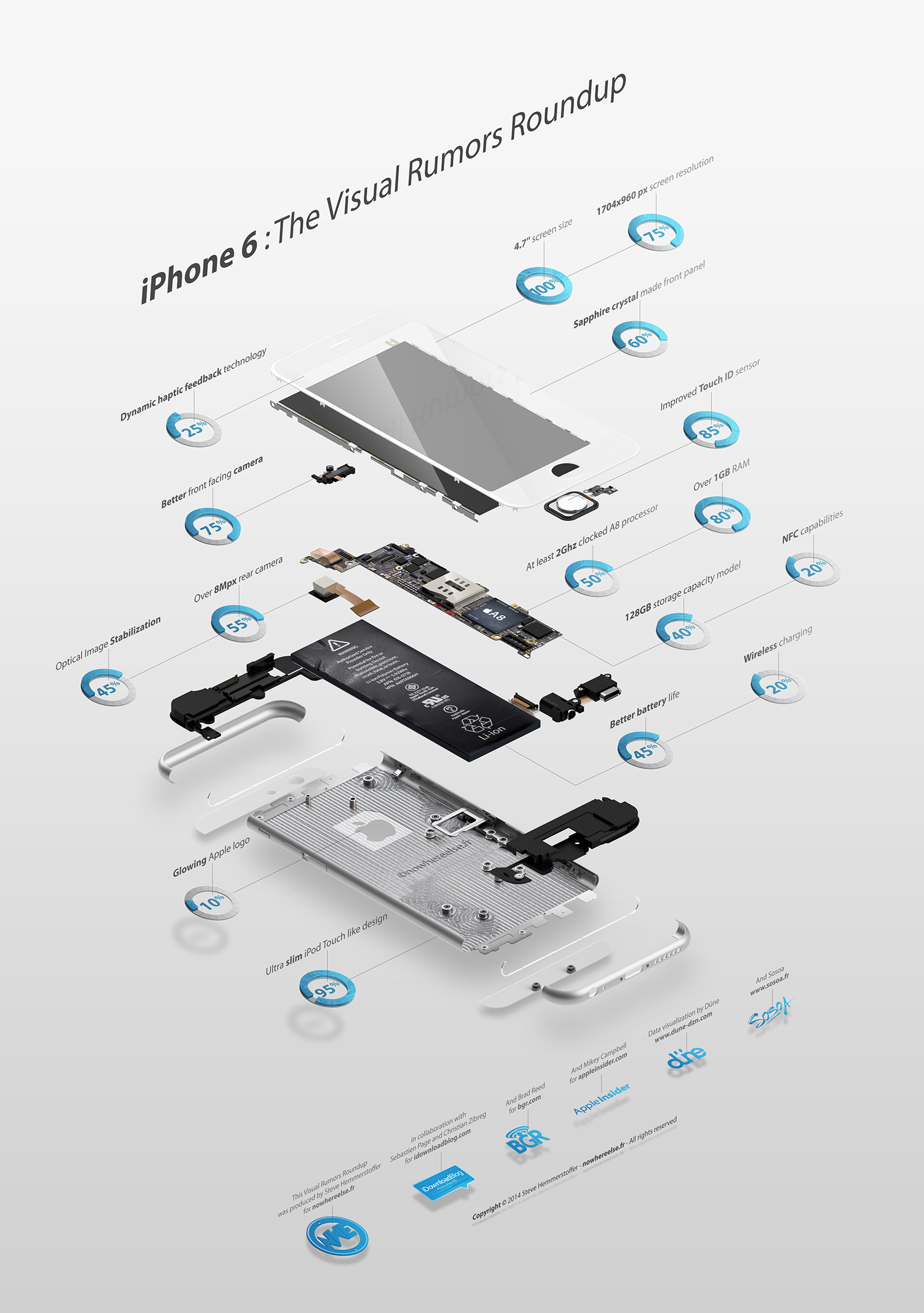 Infographie-Rumeurs-iPhone-6