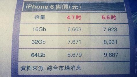 iPhone 6 Preise
