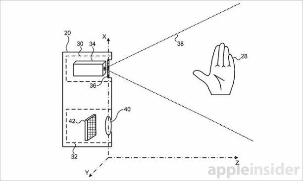 3d-patent
