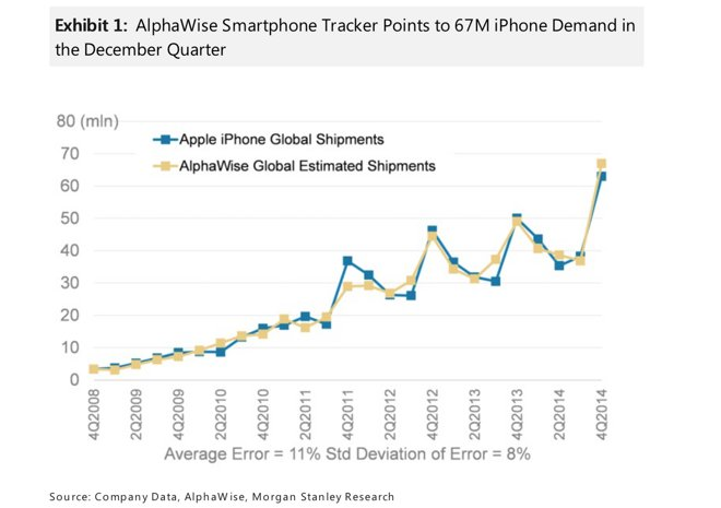 iPhone_6_shipment_estimate