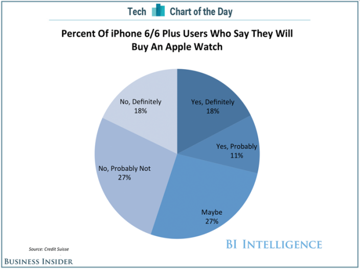 apple-watch-survey-1