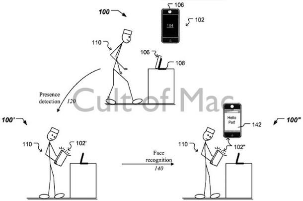 patent_gesichtserkennung