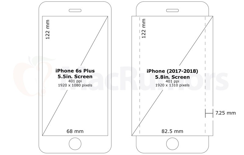 iPhone 5.8-Display